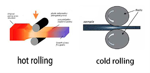 Difference between hot rolled and cold rolled